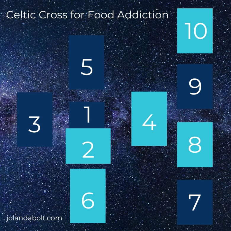 Celtic Cross for Food Addiction